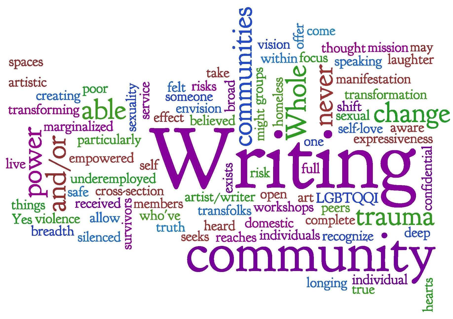 writing workshops nyc
